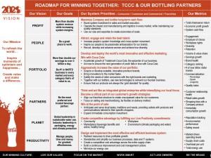 Coca-Cola 2020 Vision Strategy